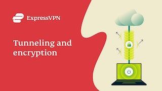 Sådan bruger VPN'er tunneling og kryptering
